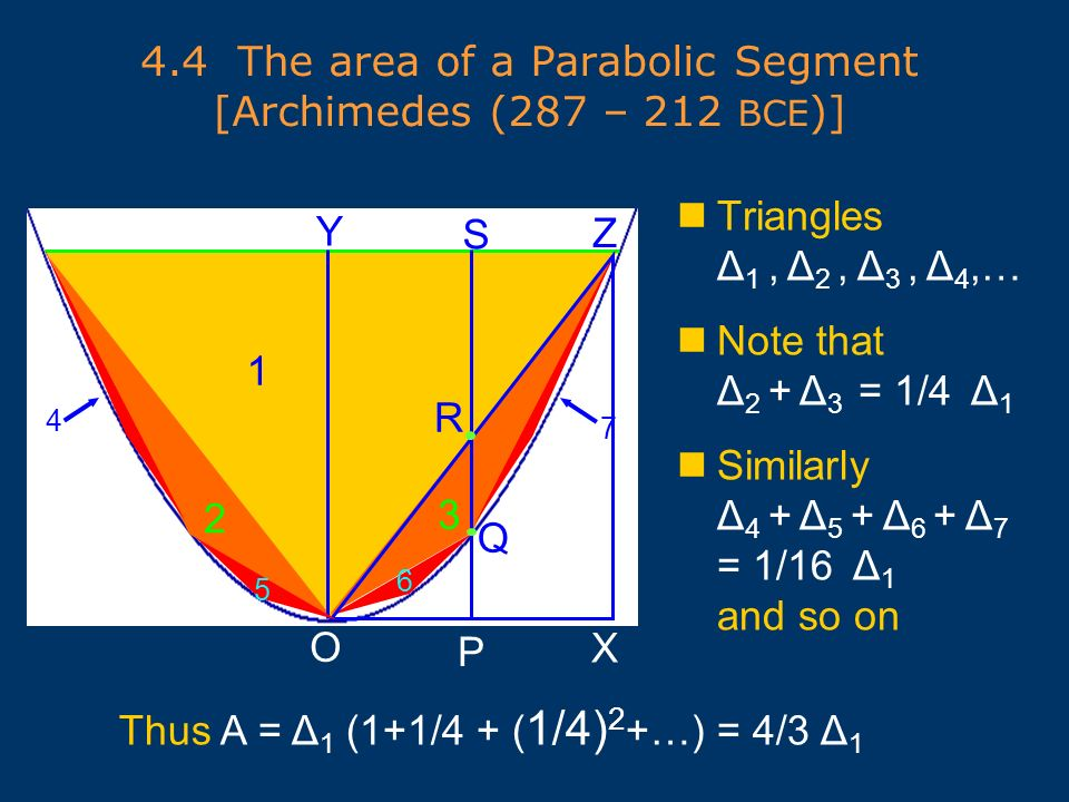 4.4 The area of a Parabolic Segment [Archimedes (287 – 212 BCE)]